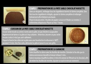 Etape de la tarte chocolat menthe