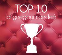 TOP10B