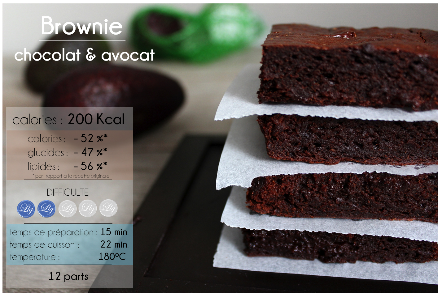 Recette De Brownies Au Chocolat Et L Avocat Blogs De