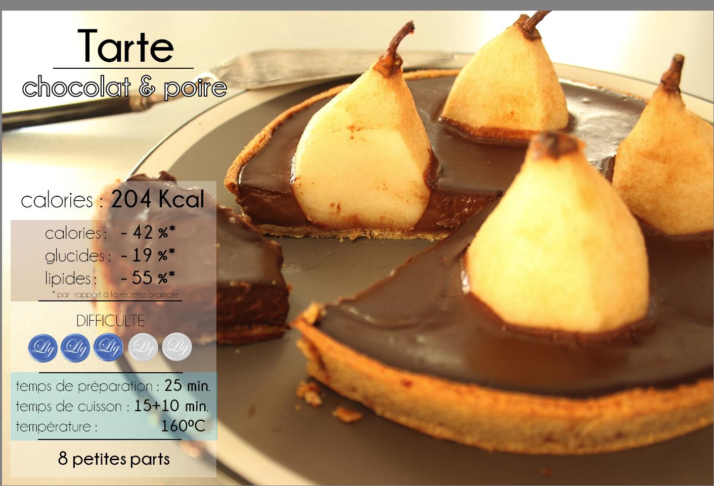 La ligne gourmande recette de la tarte au chocolat et aux poires - Recette tarte aux chocolat ...