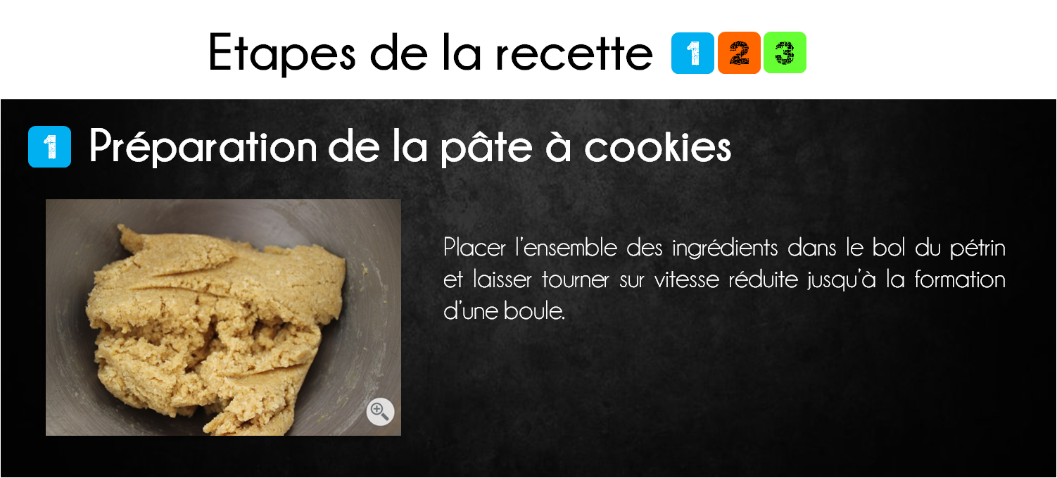 etapes bichoco cookies