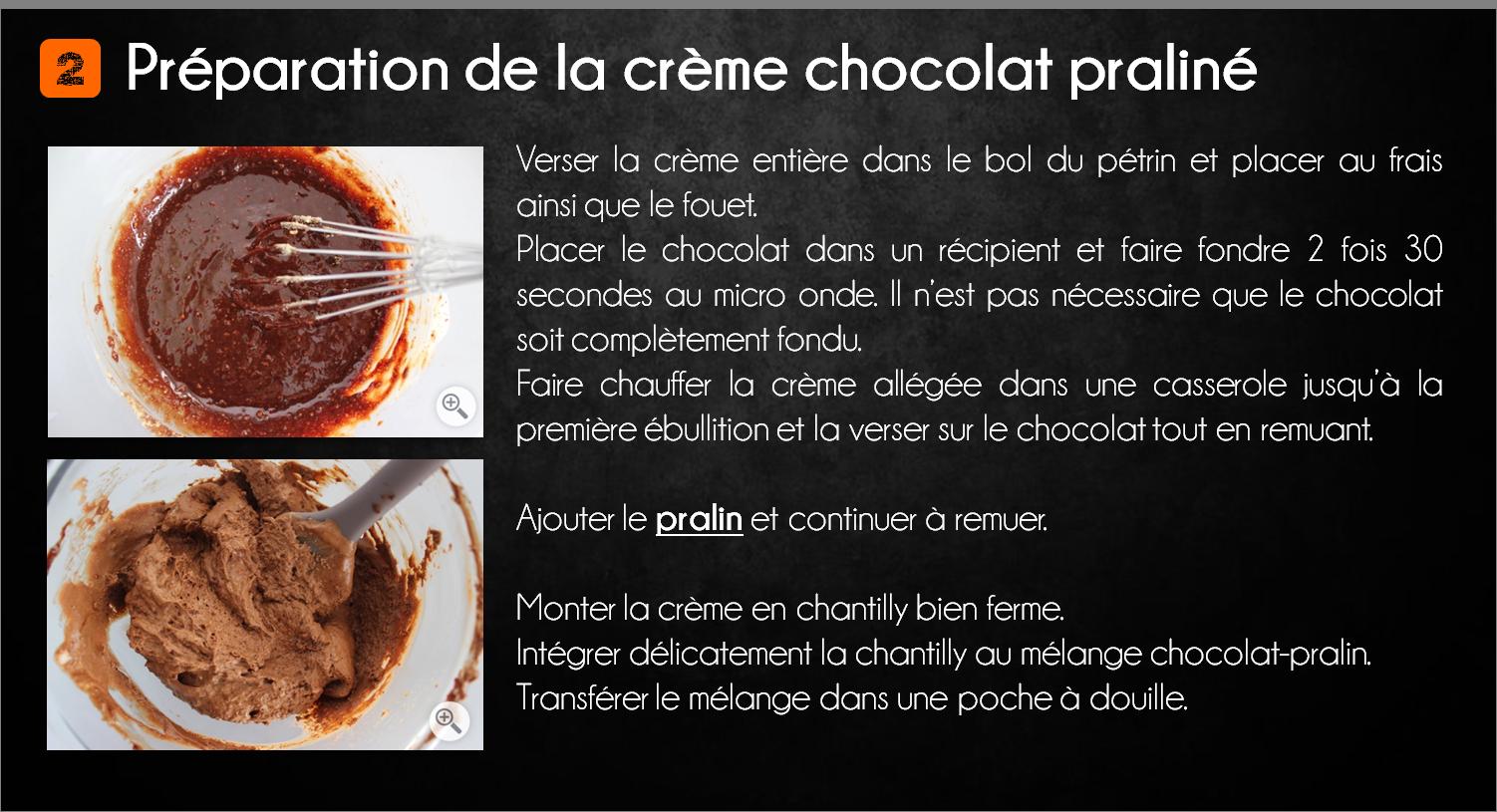 etapes briochette orange chocolat