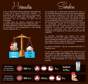 hermesetasucralose2