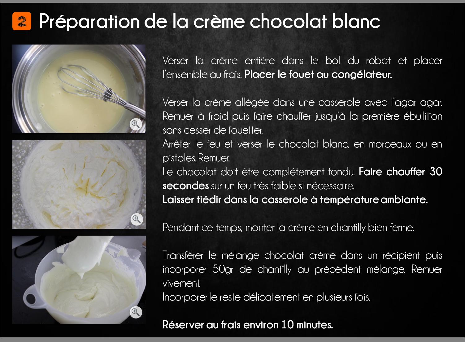 etapes layer cake framboise chocolat