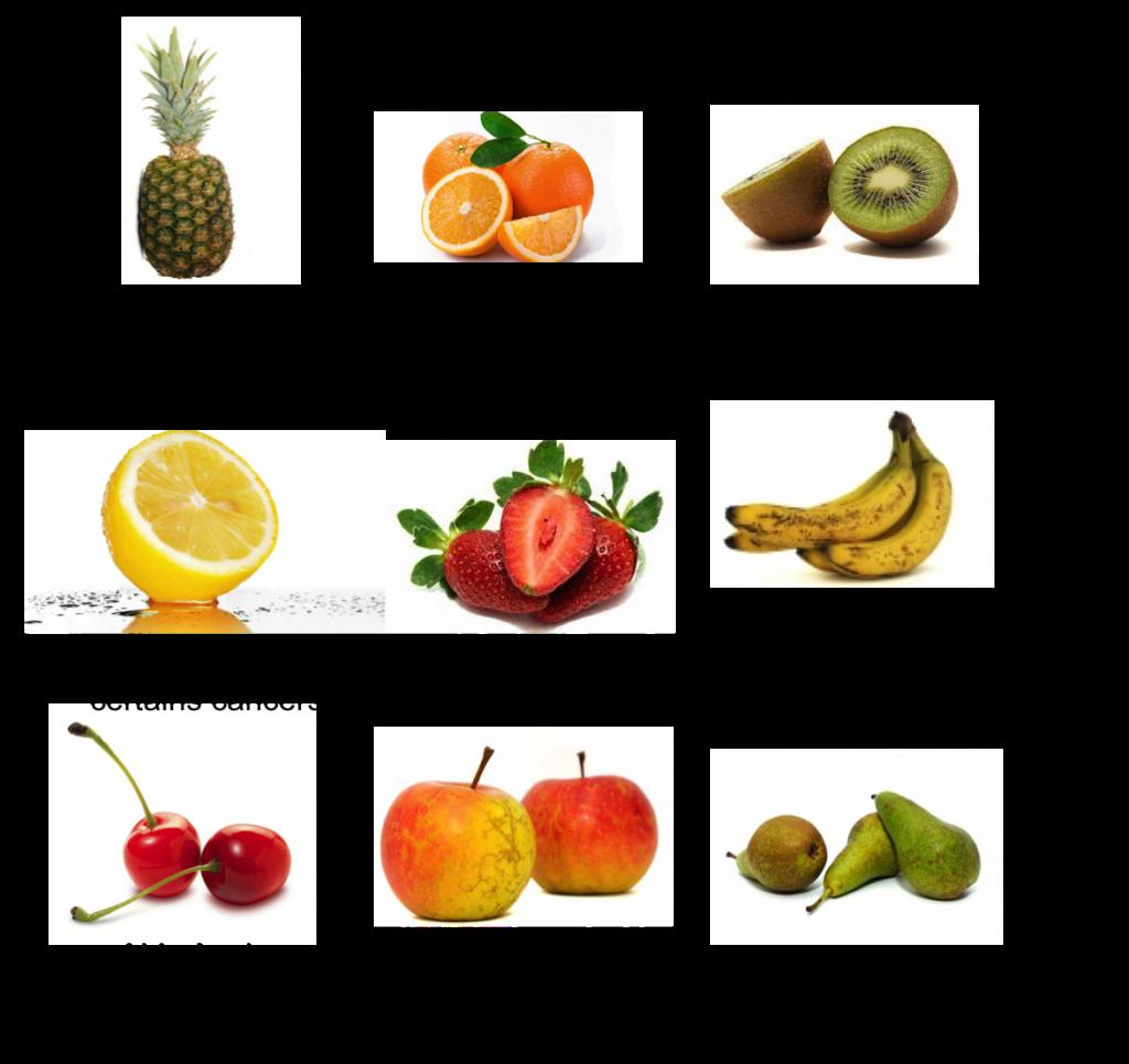 Bienfaits_fruits